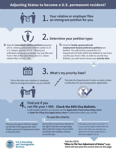 Immigration Blog Luba Smal Attorney at Law - Smal Immigration Law Office